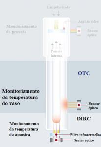 Digestor de Amostras por Micro-ondas Berghof Speedwave Xpert 4