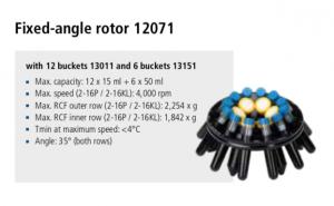 Centrífuga Sigma 2-16P, 2-16 KL e 2-16 KHL 11