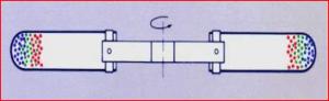 Guia sobre tipos de rotores para centrífuga de laboratório imagem 4