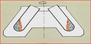 Guia sobre tipos de rotores para centrífuga de laboratório imagem 5