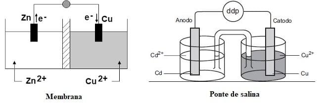 Electrasyn e os conceitos eletroquímicos em síntese orgânica 2