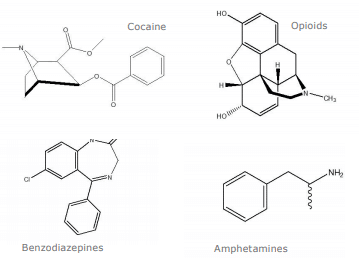 Figura 1: Estruturas de exemplo por classe de drogas de abuso