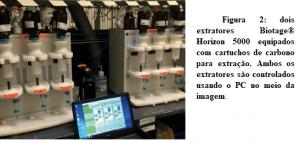 Extração de dioxano e hidrocarbonetos aromáticos da água 1