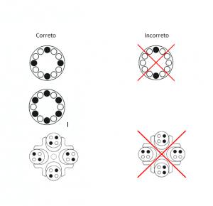 Guia de como usar com segurança as centrifugas para laboratório