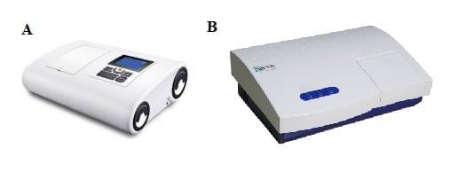 Métodos de análise de proteínas