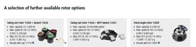 Opções de rotores disponíveis sigma 6-16S