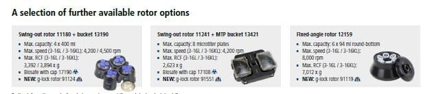 Opções de rotores disponíveis sigma 3-16L
