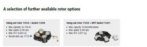 Opções de rotores disponíveis sigma 4-5L