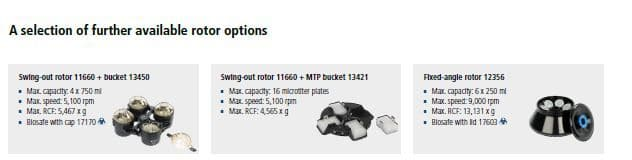 Opções de rotores disponíveis sigma 4-16KS