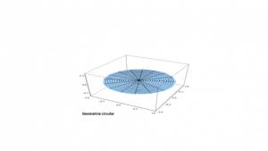 Geometria circular do forno – Aquecimento