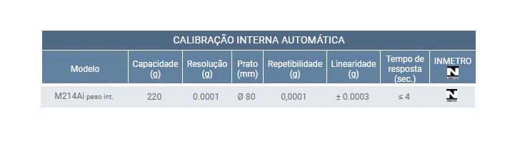 Balança Analítica BEL M214-AIH 0,0001g, 220g Calibração Interna