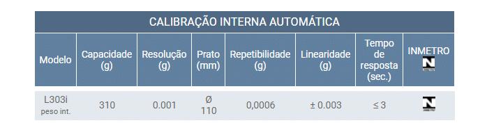 Calibração interna automática Balança BEL L303 iH