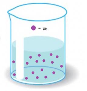 Soluções básicas pH